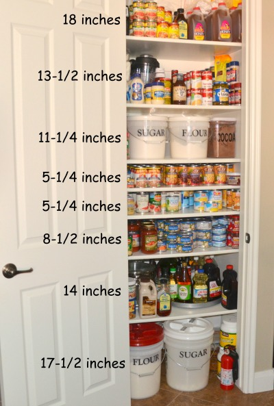 how to organize your pantry on the cheap food storage moms
